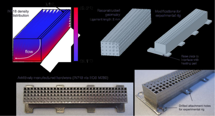 Materials Sciences LLC   |  Lawrence Livermore National Laboratory - Faster Heat Conduction Using Advanced Heat Exchanger (Hex) Designs [F2]