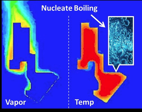 Rolls-Royce Corporation  |  Oak Ridge National Laboratory and Lawrence Livermore National Laboratory - Quench Heat-treatment Processes for Gas Turbine Parts
