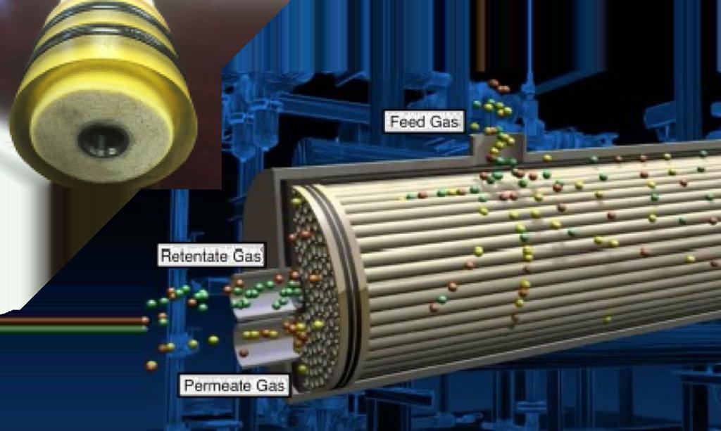 Generon IGS  | Oak Ridge National Laboratory - Optimizing Counter Currency And Improve Selective Gas Permeation